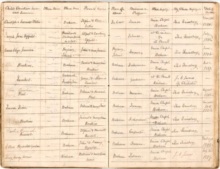 NC-C1-2-1 Bosham Baptism 1855