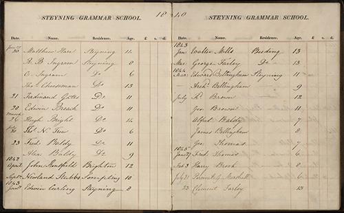 53 Acc 10206 Steyning Grammar School Register 2